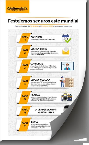 Ejemplo de Infografía para Continental